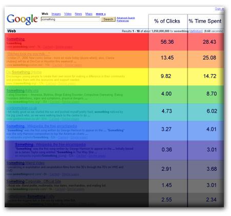 wo sitzt google